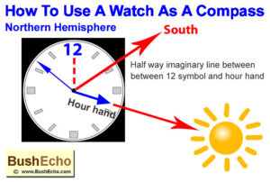 How to use watch as a compass