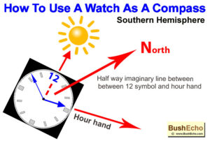 How to use watch as a compass to find north