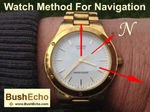 watch method for navigation